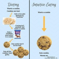 Cookies and mindful eating